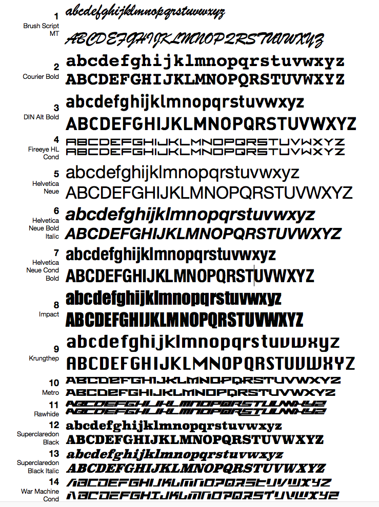 Fonts Alphabet.png