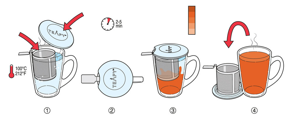 Teapy Diagram with Infuser-02.jpg