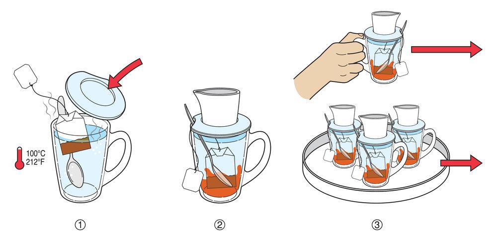 Teapy Diagram with Ceramic Jug-03.jpg