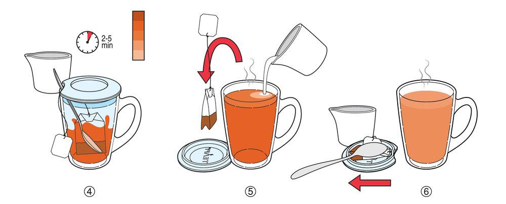 Teapy Diagram with Ceramic Jug-04.jpg