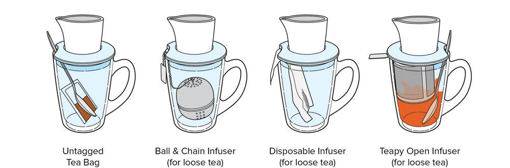 Teapy Diagram with Ceramic Jug-05.jpg