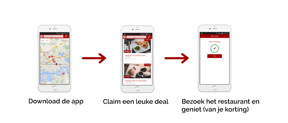Hoe gebruik je de Restoranto app
