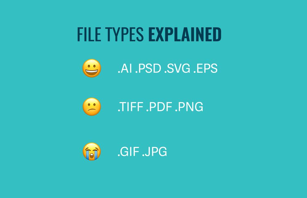 file-types-explained-emojis