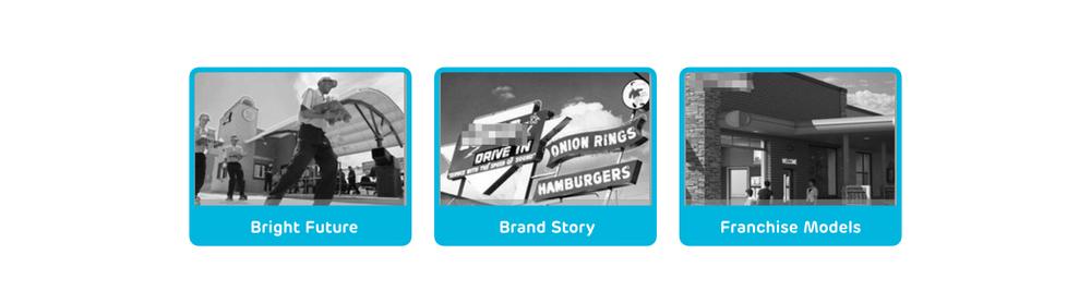 Share Brand Story
