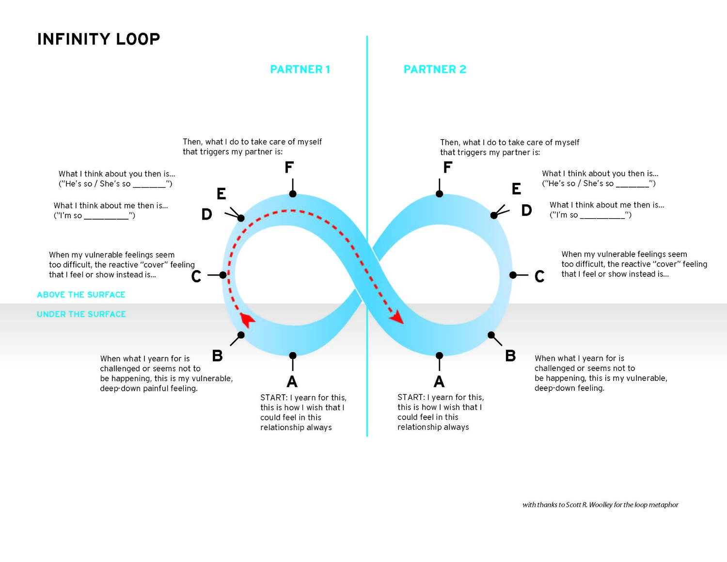Infinity Loop: Identifying Negative Cycles in Your