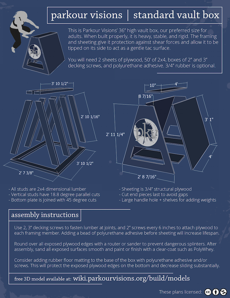 Standard Vault Box Plans