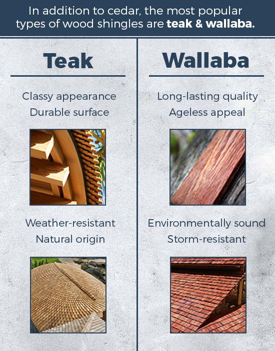 teak vs wallaba shingles