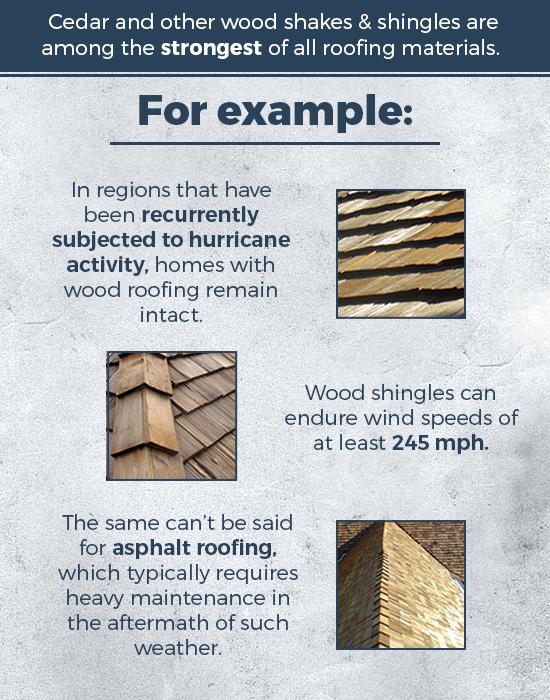 wood shingle strength