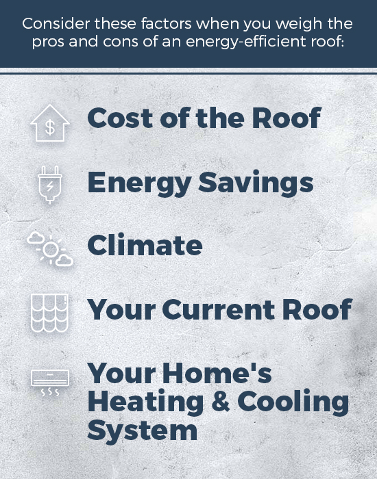 pros and cons to replacing your roof