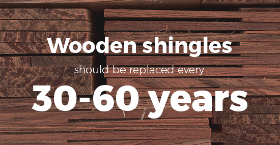 Replace wooden shingles every 30-60 years