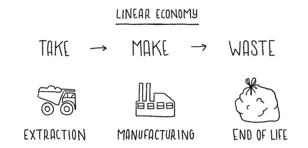 lineareconomy.jpg