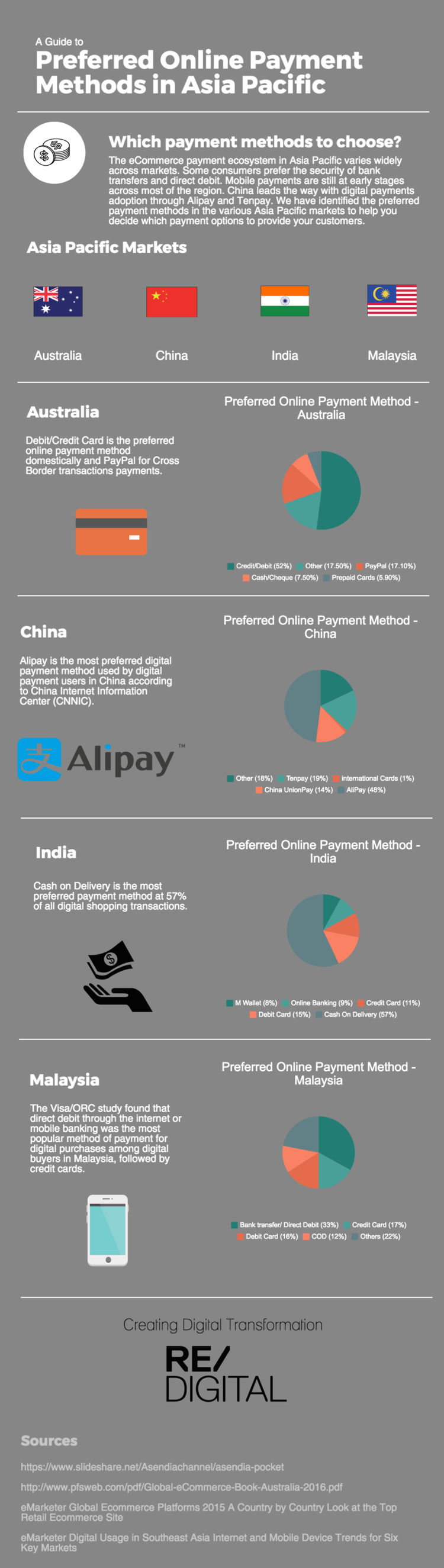 Preferred-online-payment_APAC.png