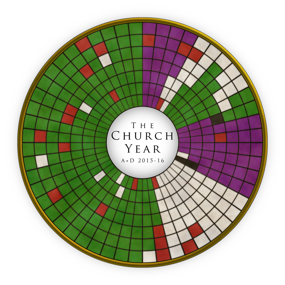 Graphical Representation of the Church Year