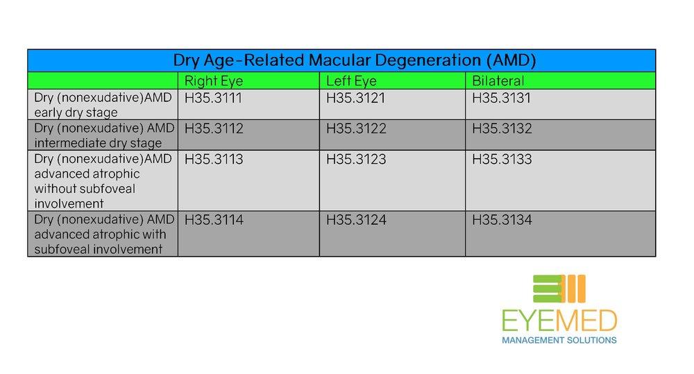 DRY AMD.jpg