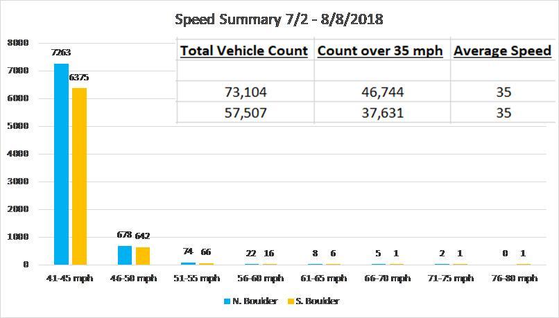 Speed Summary.jpg