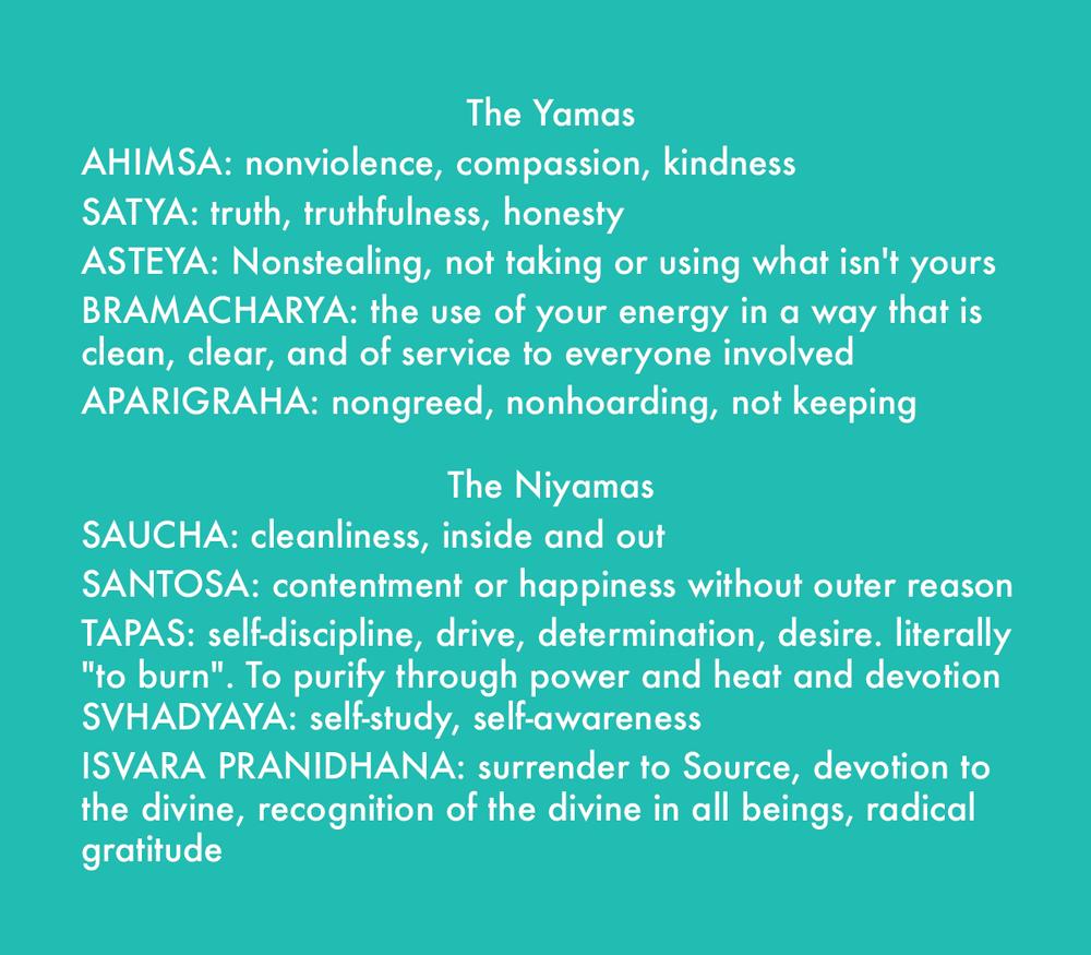 TheYamas.TheNiyamas.png