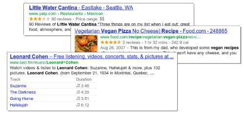 Some examples of Google rich search results.