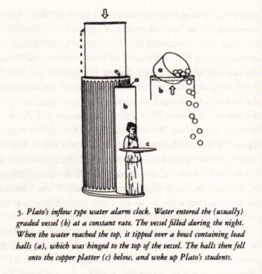 Plato's Alarm Clock 3.jpg