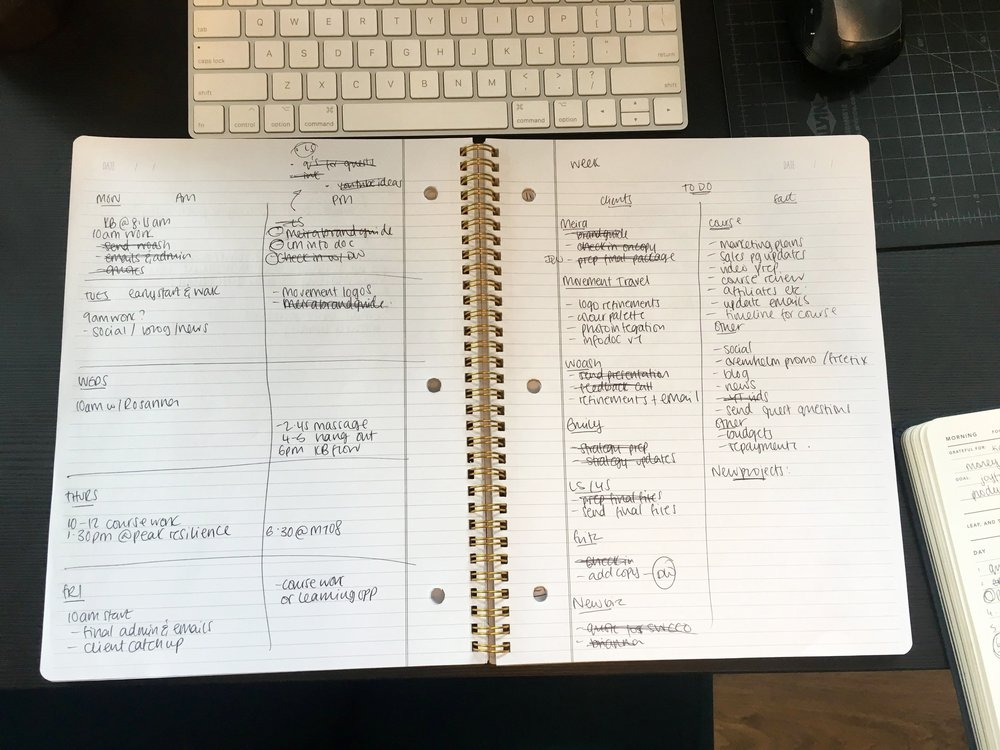 Taking that to-do list, and making a daily plan on the left hand side