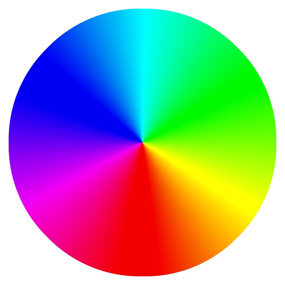 This is a colour wheel.