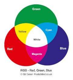 RGB Colour