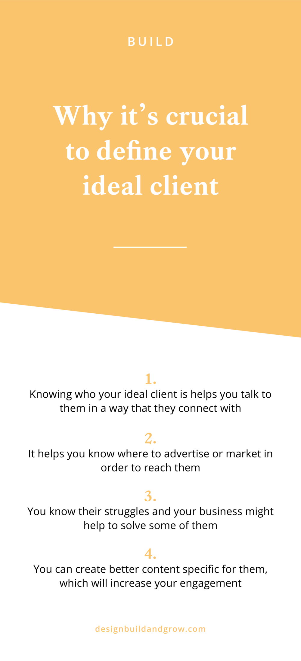 Why it's so important to define your ideal client