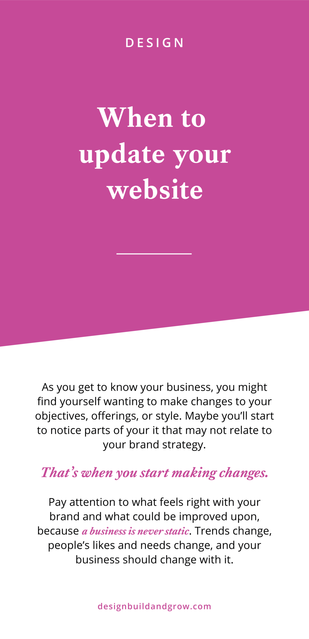 1 - When to update your website.png