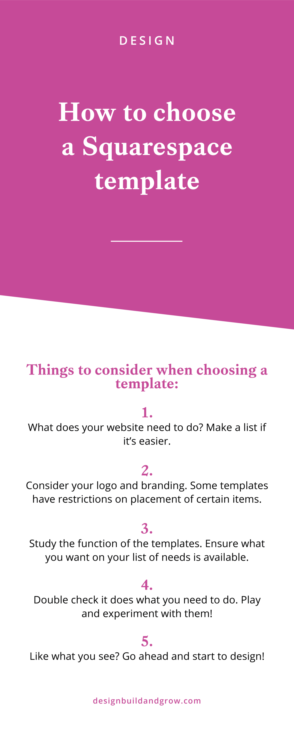 how to choose a squarespace template