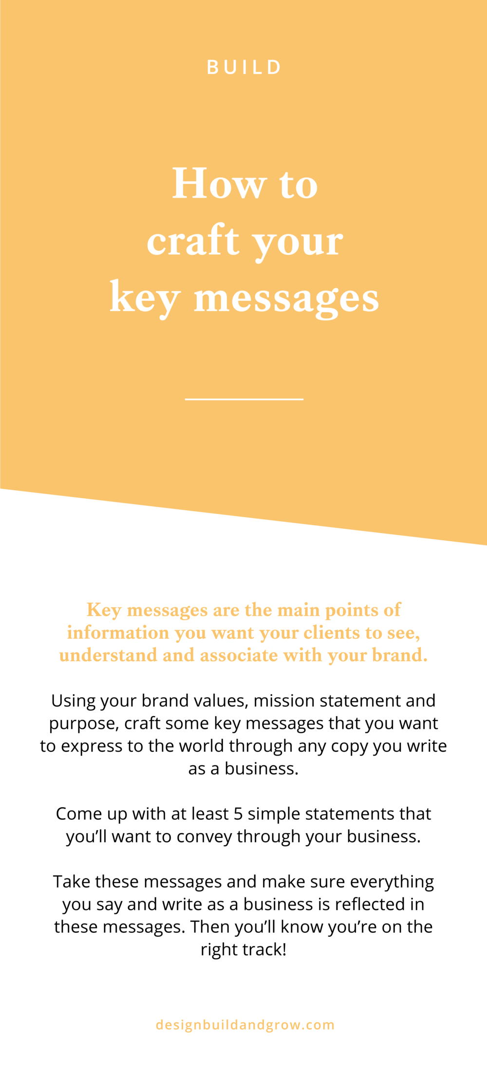 How to craft your key messages