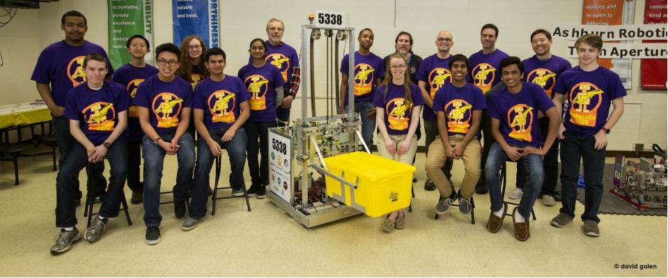 Team 5338 RoboLoco