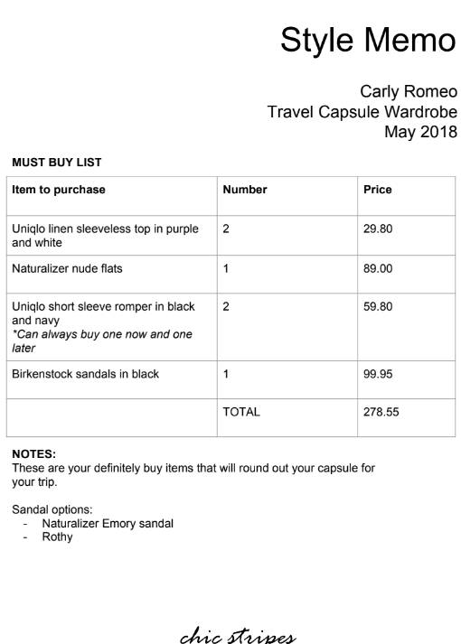 capsule wardrobe shopping list