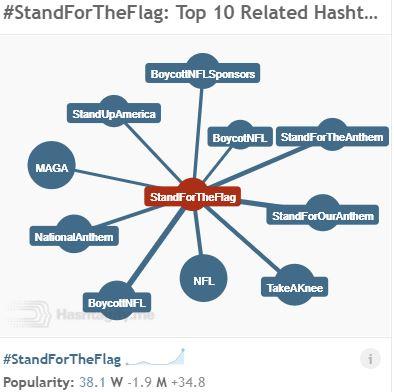 thumbnail_standfortheflag.jpg