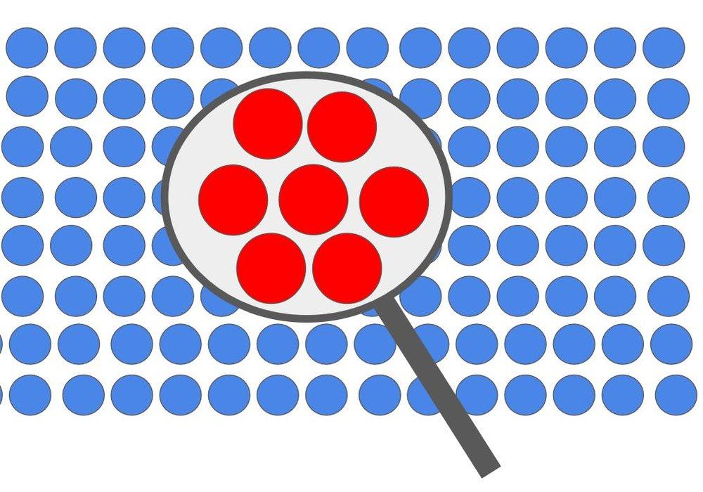 Targeting.JPG