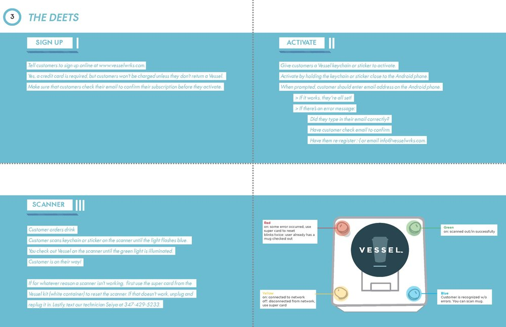 Vessel Barista Cheat Sheet_Print Ready_2_Page_2.jpg