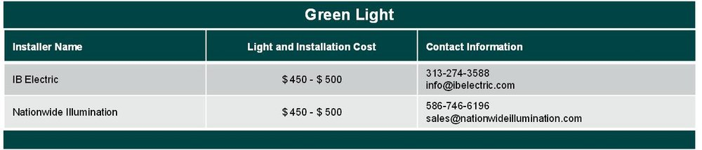 green light cost graphic.jpg