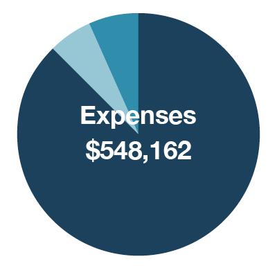 Expenses .jpg