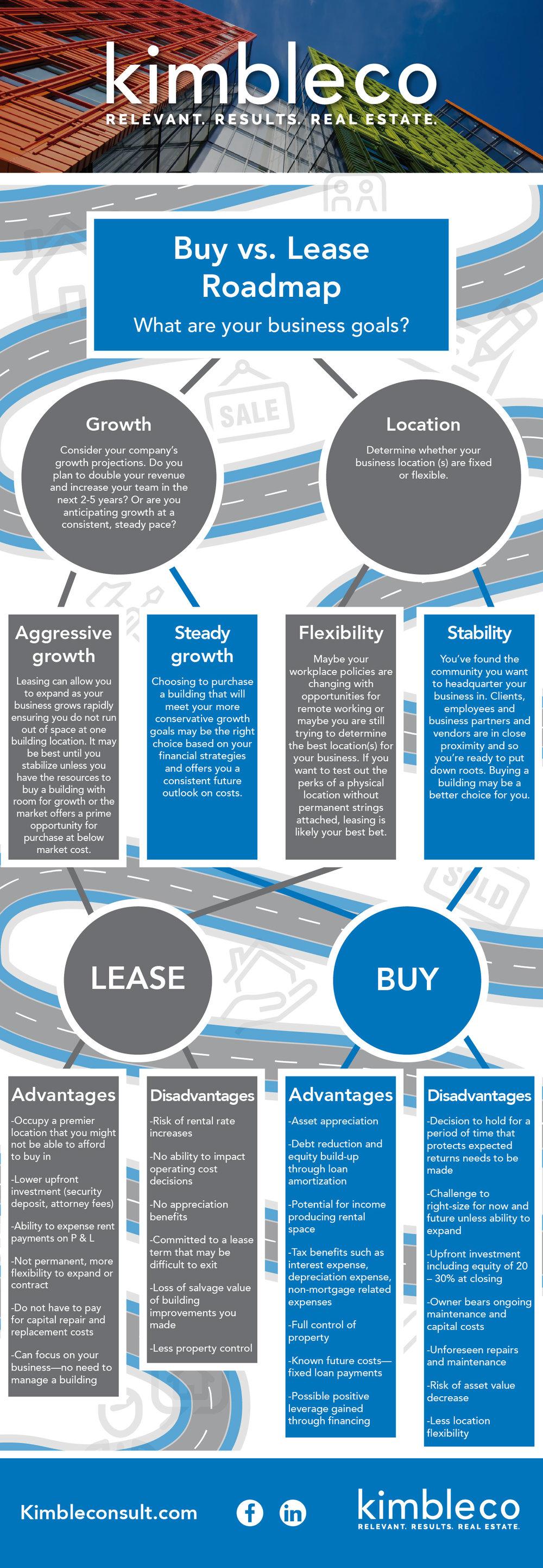 Buy vs Lease Infographic_Final-01.jpg