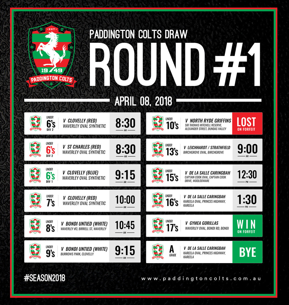 Paddington Colts Draw Round #1 - April 08,2018.jpg