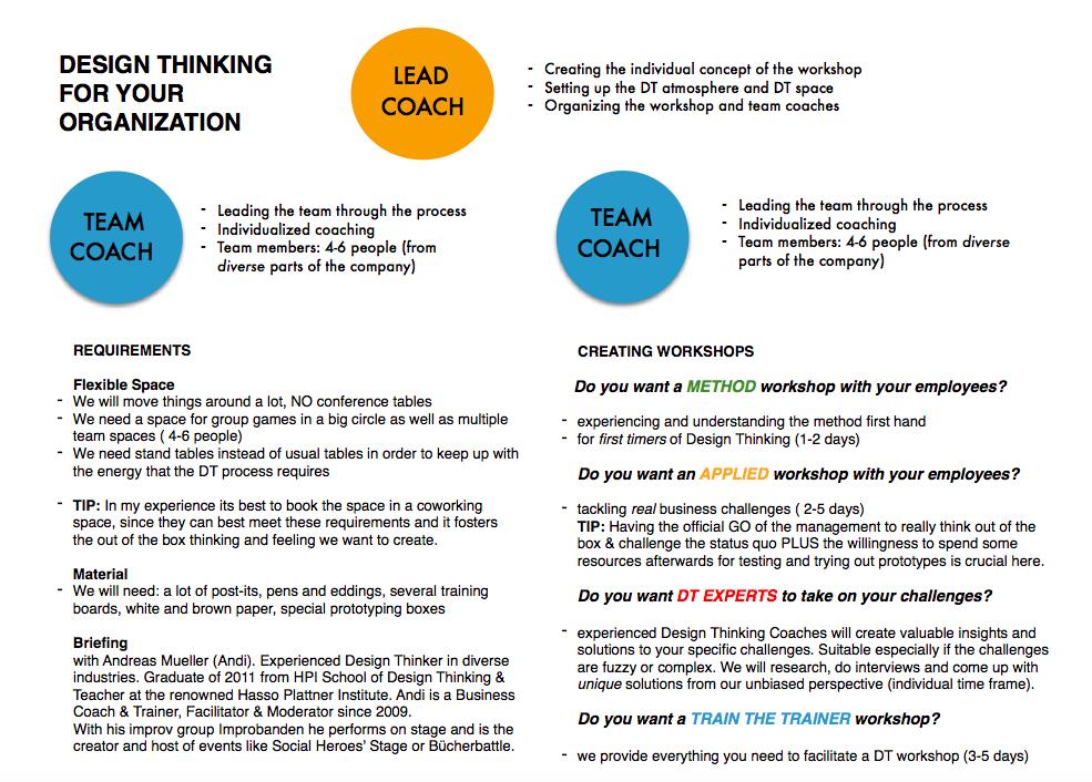 Design Thinking Workshop Information .png