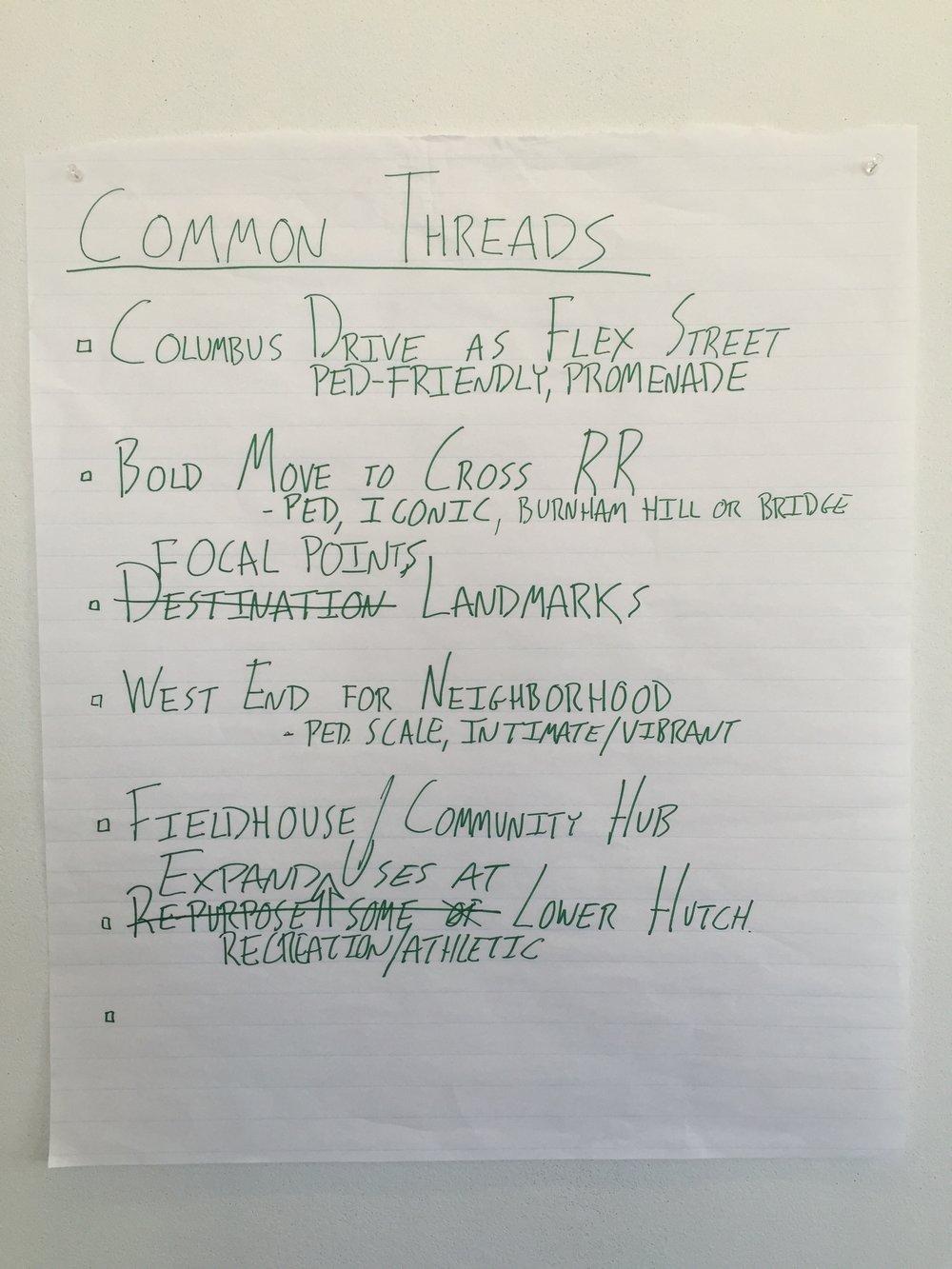 Common Threads.JPG