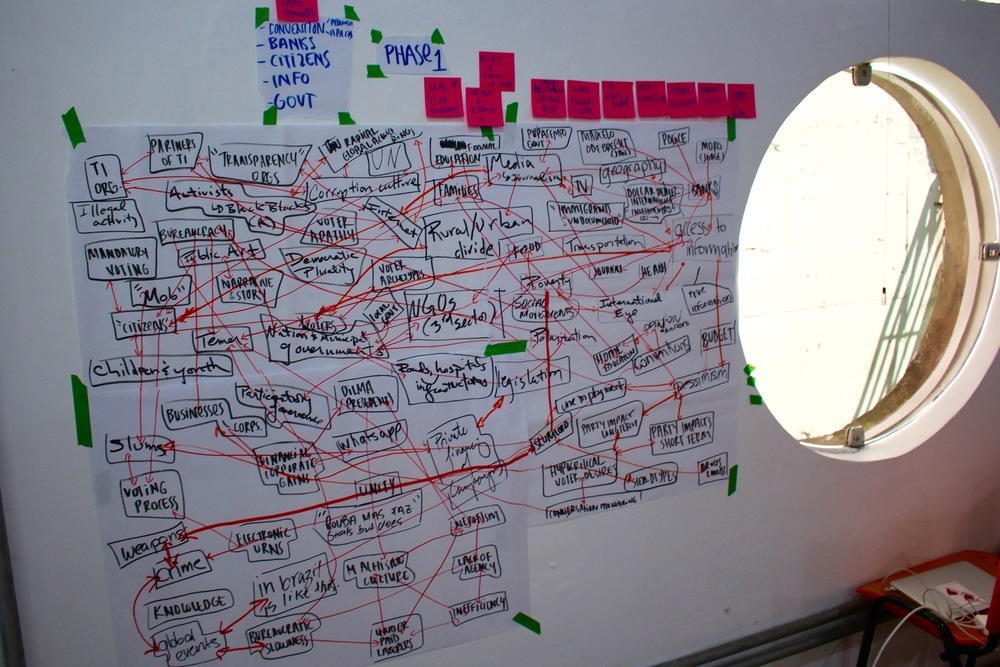 Systems Mapping —UnSchool Style