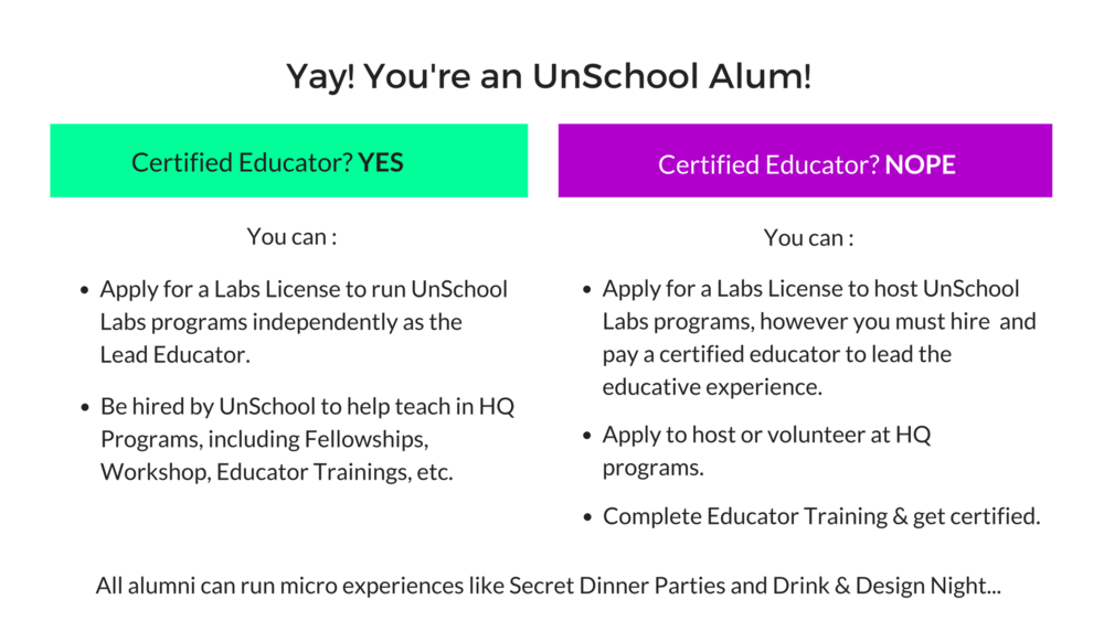 Yay! You're an UnSchool Alum! (1).png