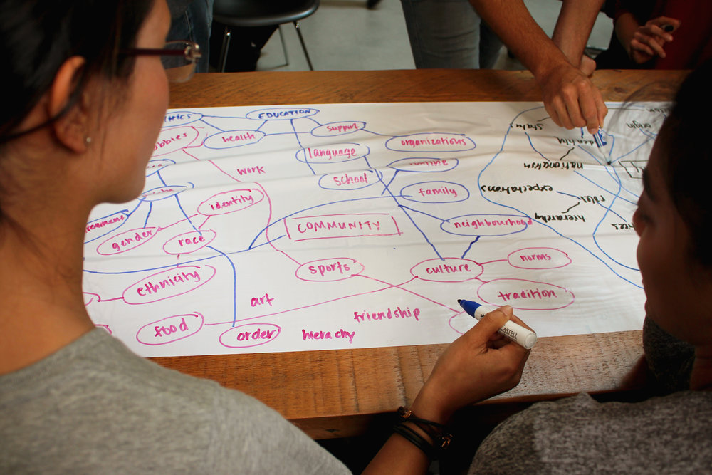 systems mapping unschoolsf