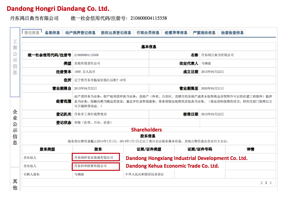 Figure 10: DHID-Dandong Kehua Economic Trade Co. Ltd. Joint Venture The Chinese business registry filing for Dandong Hongri Diandang Co. Ltd. clearly shows its status as a joint venture between DHID and Dandong Kehua Economic Trade Co. Ltd.