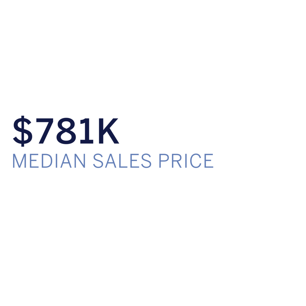 Seattle Single Family Median Sales Price.png