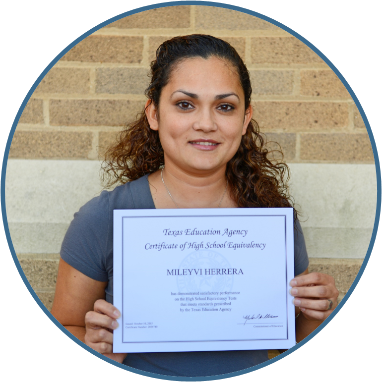 High School Equivalency Aberg Center For Literacy