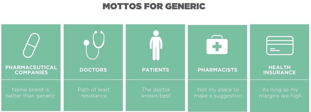 GenericMedicine.001.jpeg
