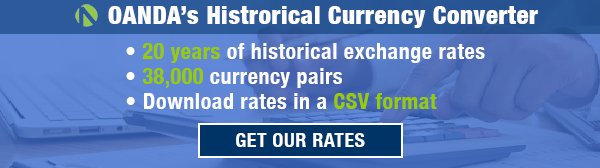 Historical Currency Converter