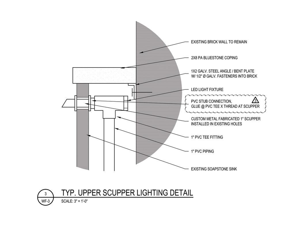 Scupper Detail.jpg