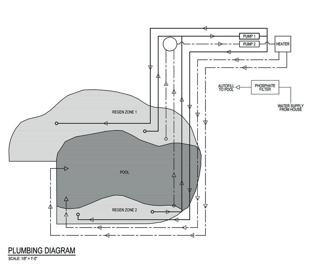 NSP_Plumbing Diagram_Conceptual.jpg